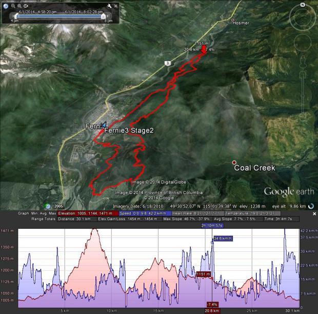 Fernie3 Stage2 Elevation