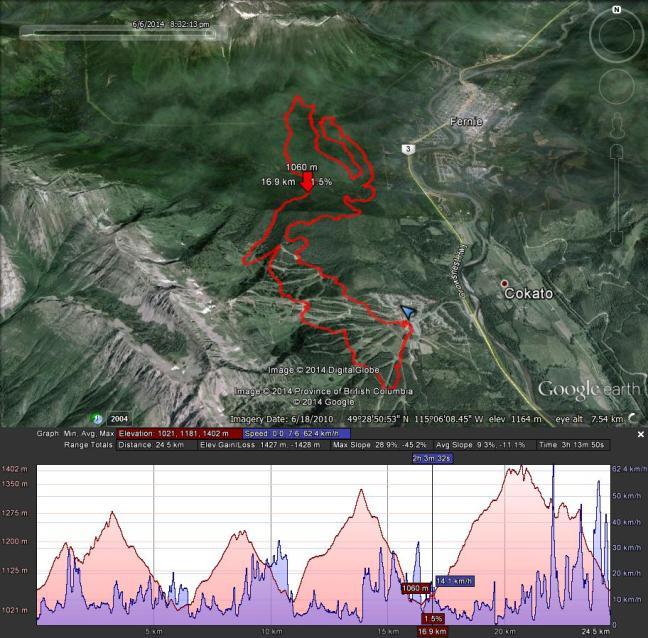 Fernie3 Stage3 Elevation